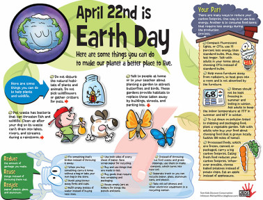 Infographic: Earth Day